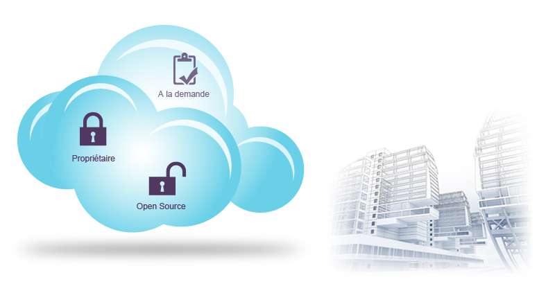 CRM dans le Cloud ou sur site: quel déploiement choisir?